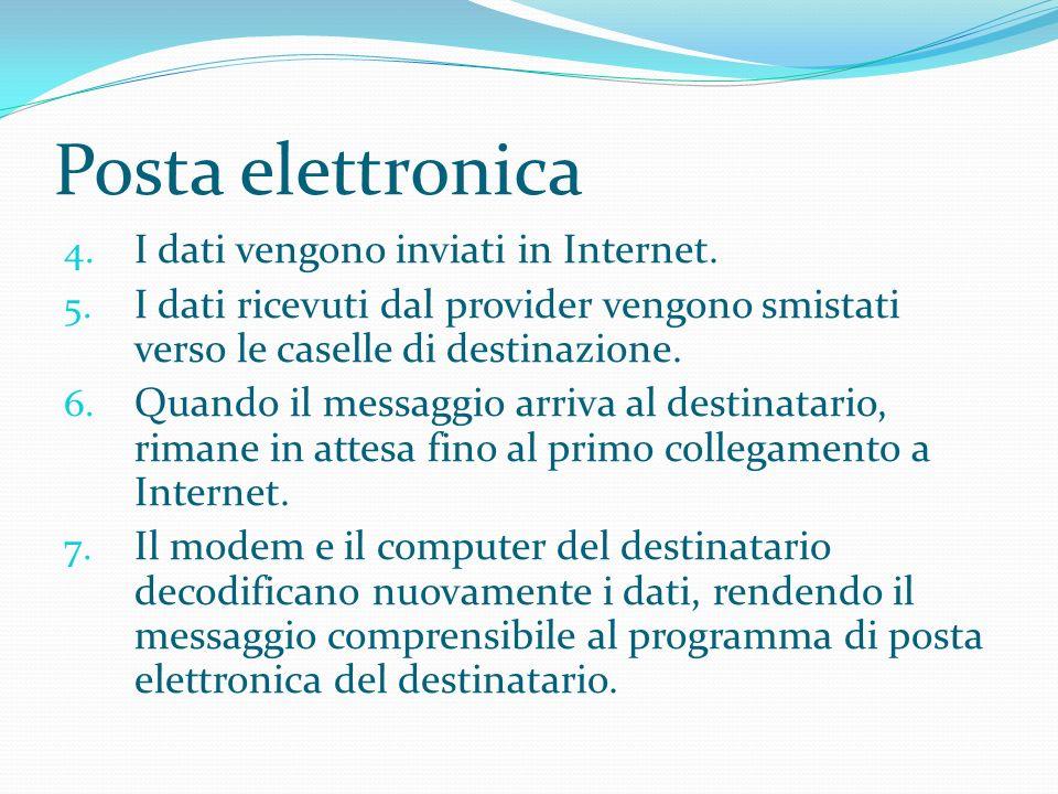 Posta elettronica 4.I dati vengono inviati in Internet.