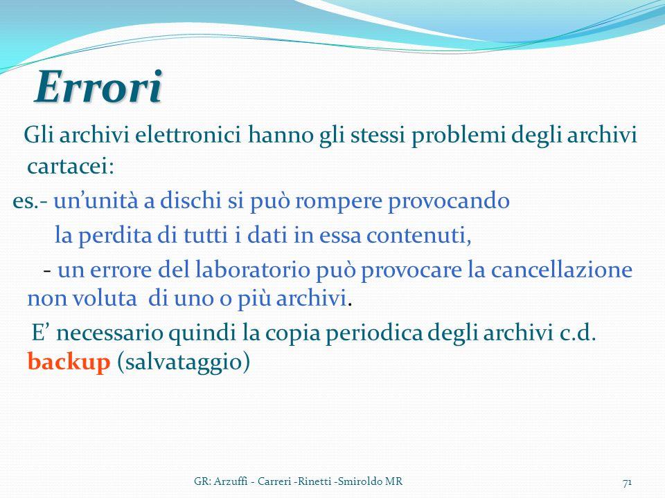 GR: Arzuffi - Carreri -Rinetti -Smiroldo MR71 Errori Gli archivi elettronici hanno gli stessi problemi degli archivi cartacei: es.- ununità a dischi si può rompere provocando la perdita di tutti i dati in essa contenuti, - un errore del laboratorio può provocare la cancellazione non voluta di uno o più archivi.