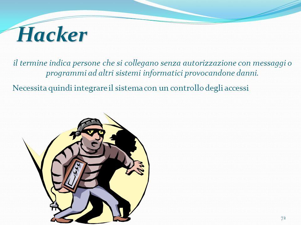 72 Hacker il termine indica persone che si collegano senza autorizzazione con messaggi o programmi ad altri sistemi informatici provocandone danni.