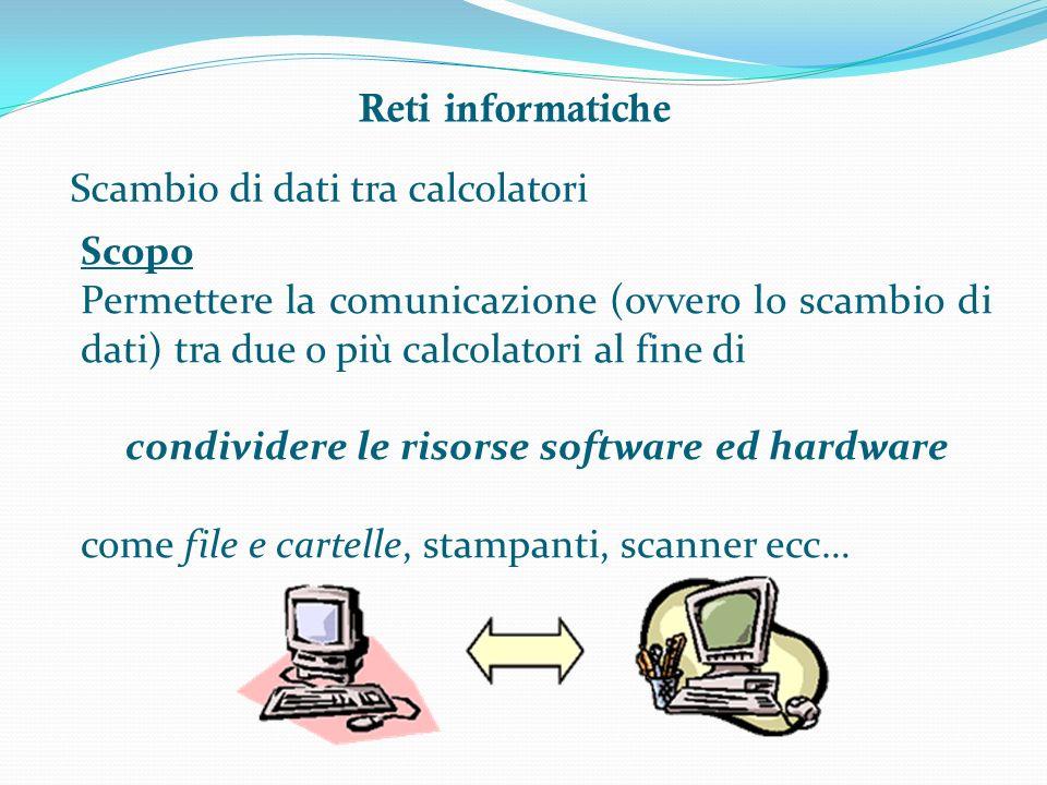 Reti informatiche Scambio di dati tra calcolatori Scopo Permettere la comunicazione (ovvero lo scambio di dati) tra due o più calcolatori al fine di condividere le risorse software ed hardware come file e cartelle, stampanti, scanner ecc…