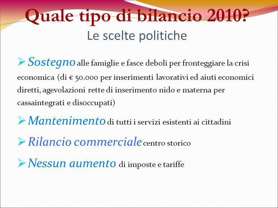Quale tipo di bilancio 2010? Le scelte politiche Sostegno alle famiglie e fasce deboli per fronteggiare la crisi economica (di 50.000 per inserimenti