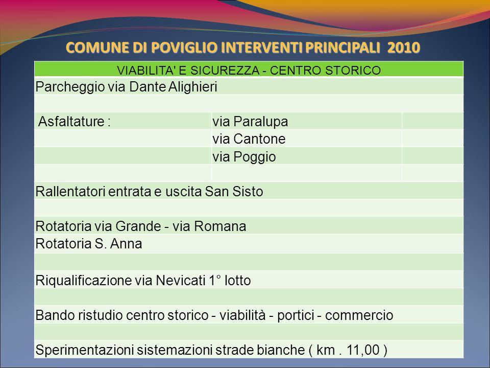 COMUNE DI POVIGLIO INTERVENTI PRINCIPALI 2010 VIABILITA' E SICUREZZA - CENTRO STORICO Parcheggio via Dante Alighieri Asfaltature :via Paralupa via Can