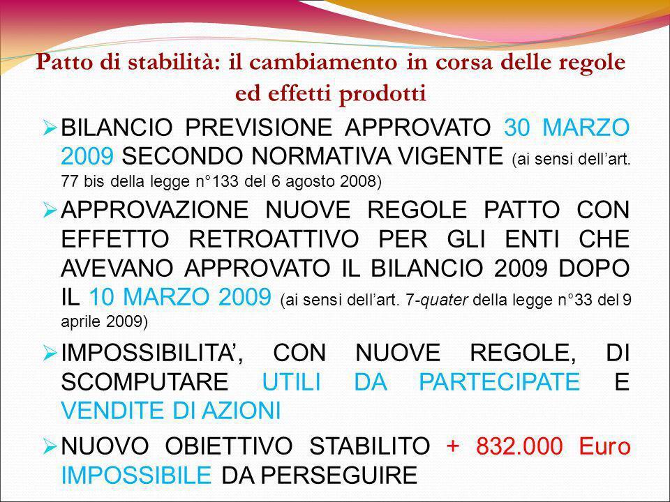 Patto di stabilità: il cambiamento in corsa delle regole ed effetti prodotti BILANCIO PREVISIONE APPROVATO 30 MARZO 2009 SECONDO NORMATIVA VIGENTE (ai