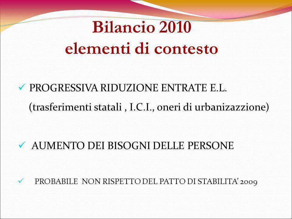 Bilancio 2010 elementi di contesto PROGRESSIVA RIDUZIONE ENTRATE E.L.
