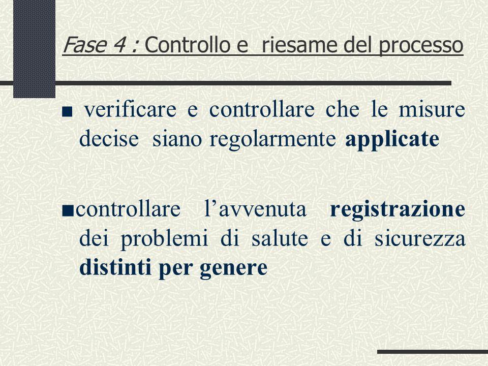verificare e controllare che le misure decise siano regolarmente applicate controllare lavvenuta registrazione dei problemi di salute e di sicurezza distinti per genere Fase 4 : Controllo e riesame del processo