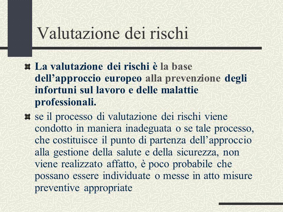 Valutazione dei rischi La valutazione dei rischi è la base dellapproccio europeo alla prevenzione degli infortuni sul lavoro e delle malattie professionali.