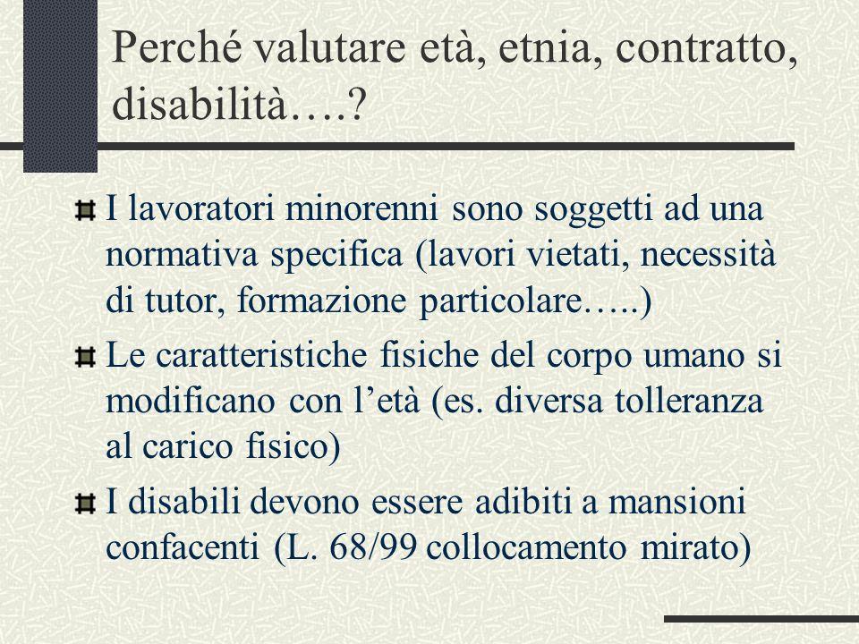 Indagine IRES 2005 Contratti atipici