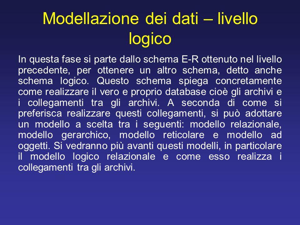 Modellazione dei dati – livello logico In questa fase si parte dallo schema E-R ottenuto nel livello precedente, per ottenere un altro schema, detto a