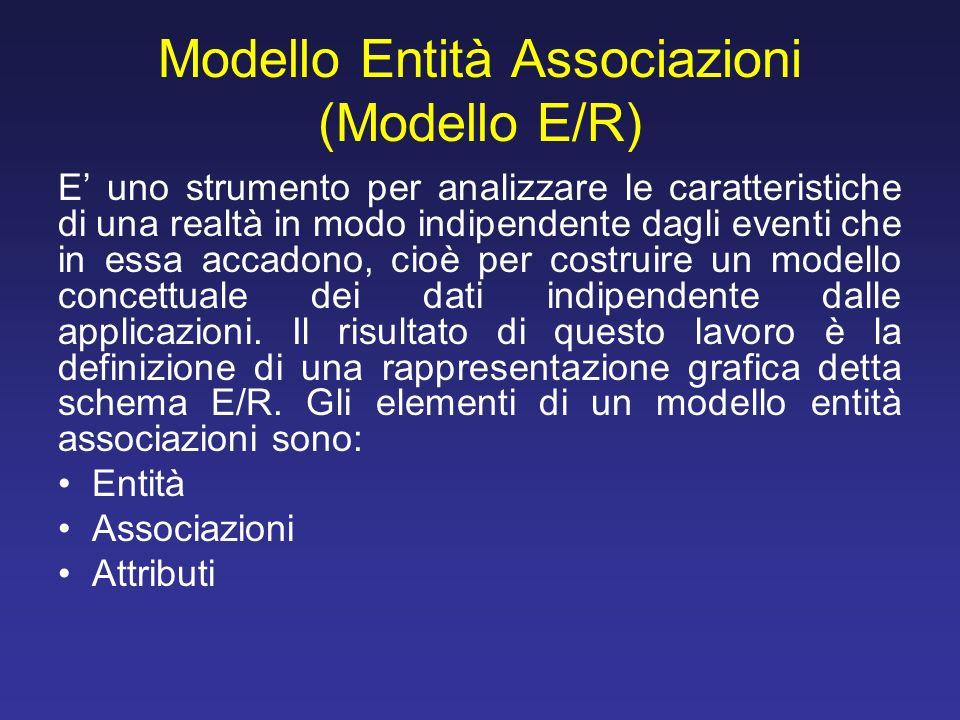Modello Entità Associazioni (Modello E/R) E uno strumento per analizzare le caratteristiche di una realtà in modo indipendente dagli eventi che in ess