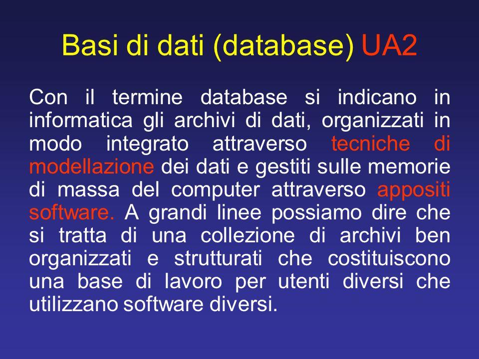 Basi di dati (database) UA2 Con il termine database si indicano in informatica gli archivi di dati, organizzati in modo integrato attraverso tecniche