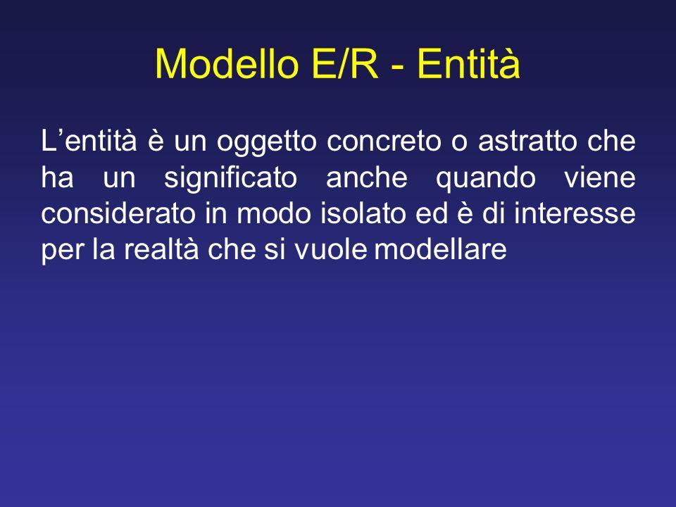 Modello E/R - Entità Lentità è un oggetto concreto o astratto che ha un significato anche quando viene considerato in modo isolato ed è di interesse p