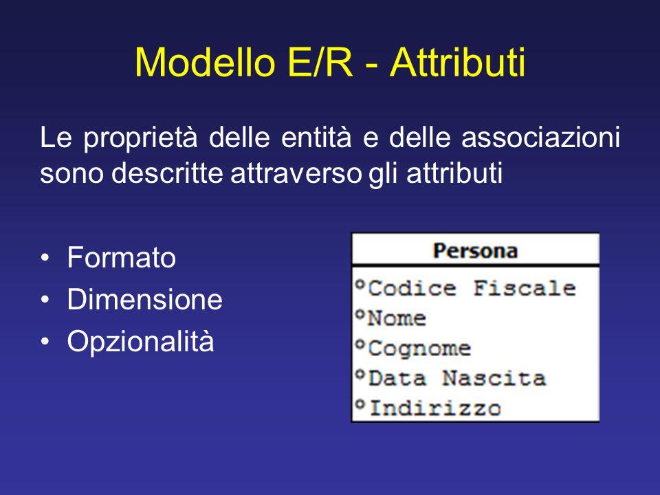 Modello E/R - Attributi Le proprietà delle entità e delle associazioni sono descritte attraverso gli attributi Formato Dimensione Opzionalità