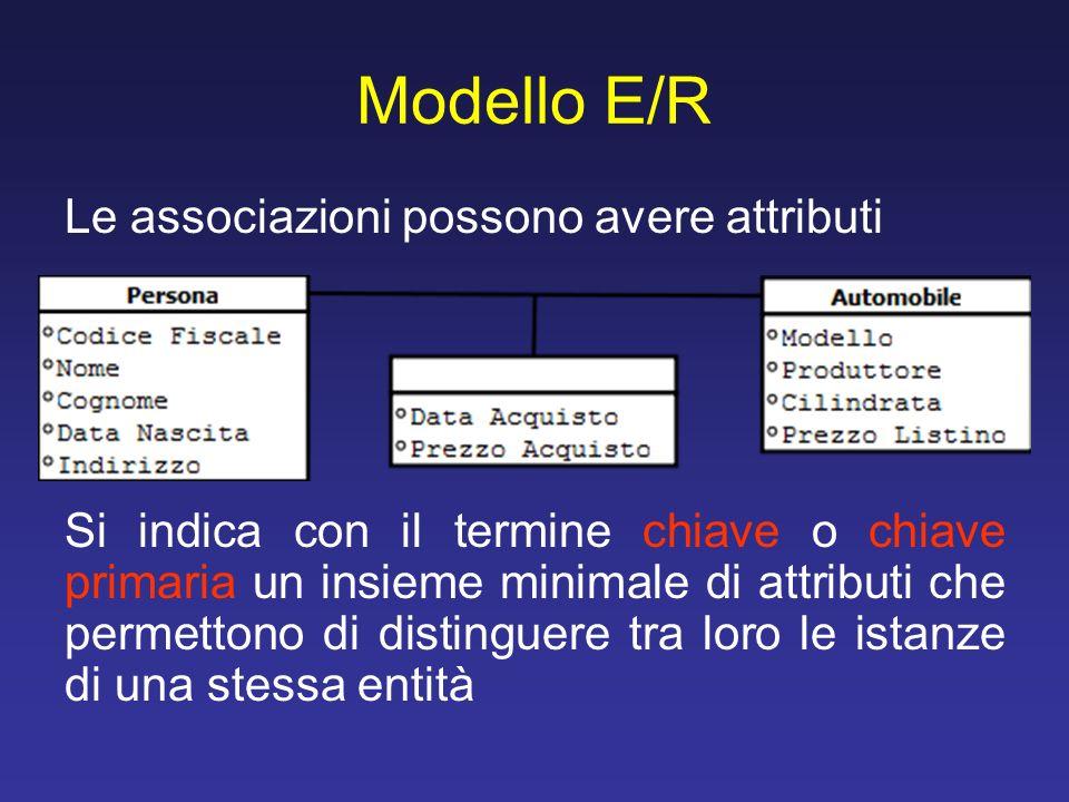 Modello E/R Le associazioni possono avere attributi Si indica con il termine chiave o chiave primaria un insieme minimale di attributi che permettono