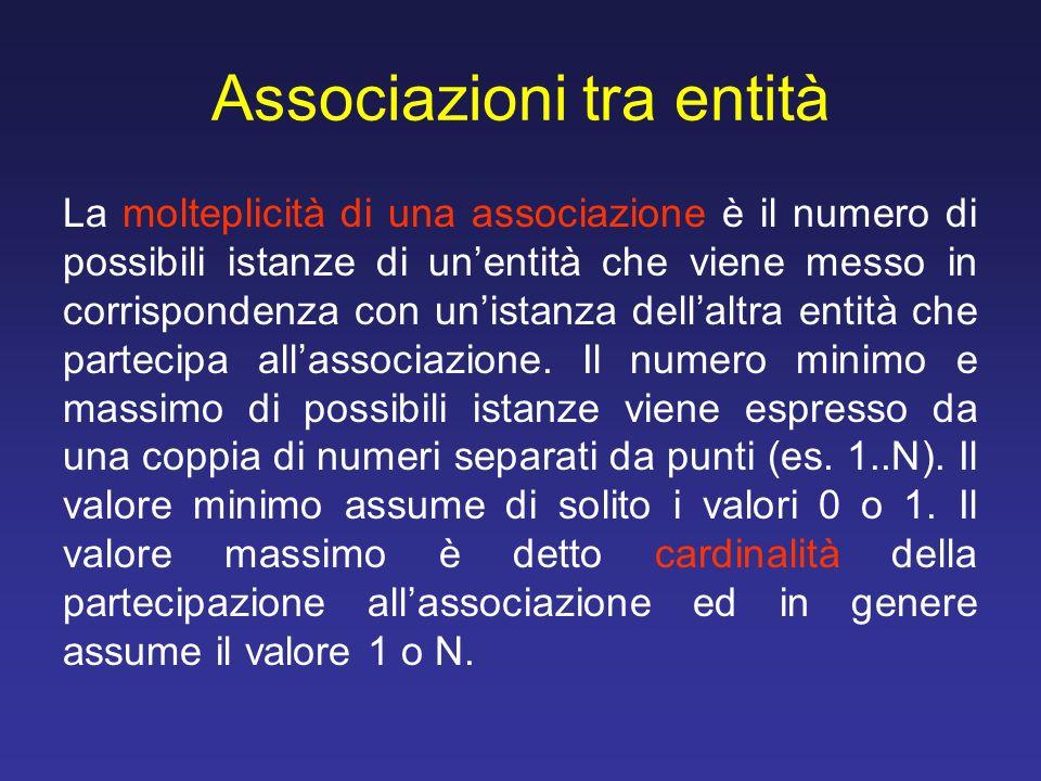 Associazioni tra entità La molteplicità di una associazione è il numero di possibili istanze di unentità che viene messo in corrispondenza con unistan