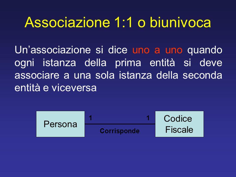 Associazione 1:1 o biunivoca Unassociazione si dice uno a uno quando ogni istanza della prima entità si deve associare a una sola istanza della second