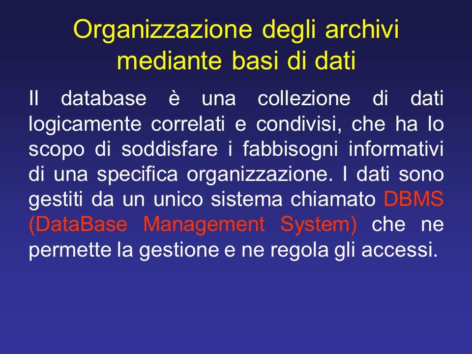 Organizzazione degli archivi mediante basi di dati Il database è una collezione di dati logicamente correlati e condivisi, che ha lo scopo di soddisfa
