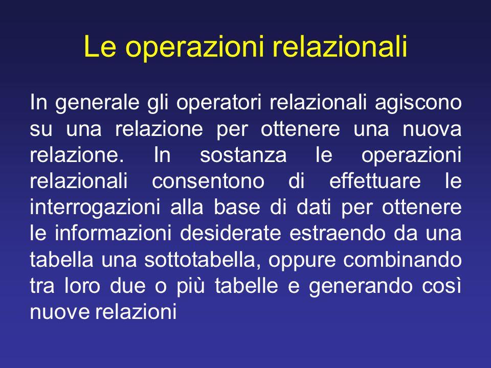 Le operazioni relazionali In generale gli operatori relazionali agiscono su una relazione per ottenere una nuova relazione. In sostanza le operazioni