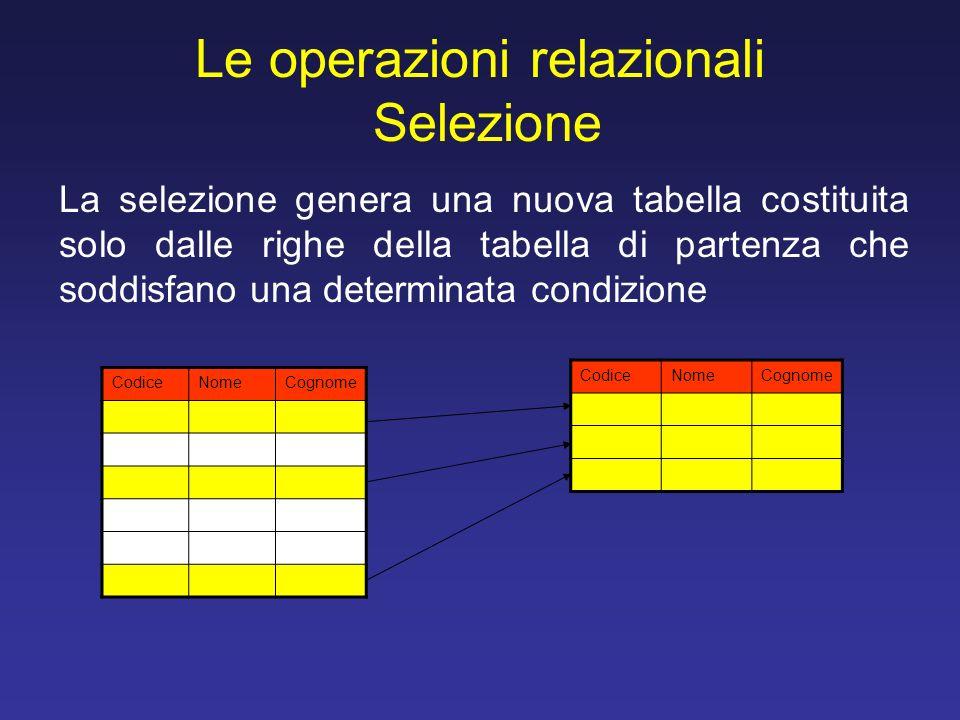 Le operazioni relazionali Selezione La selezione genera una nuova tabella costituita solo dalle righe della tabella di partenza che soddisfano una det