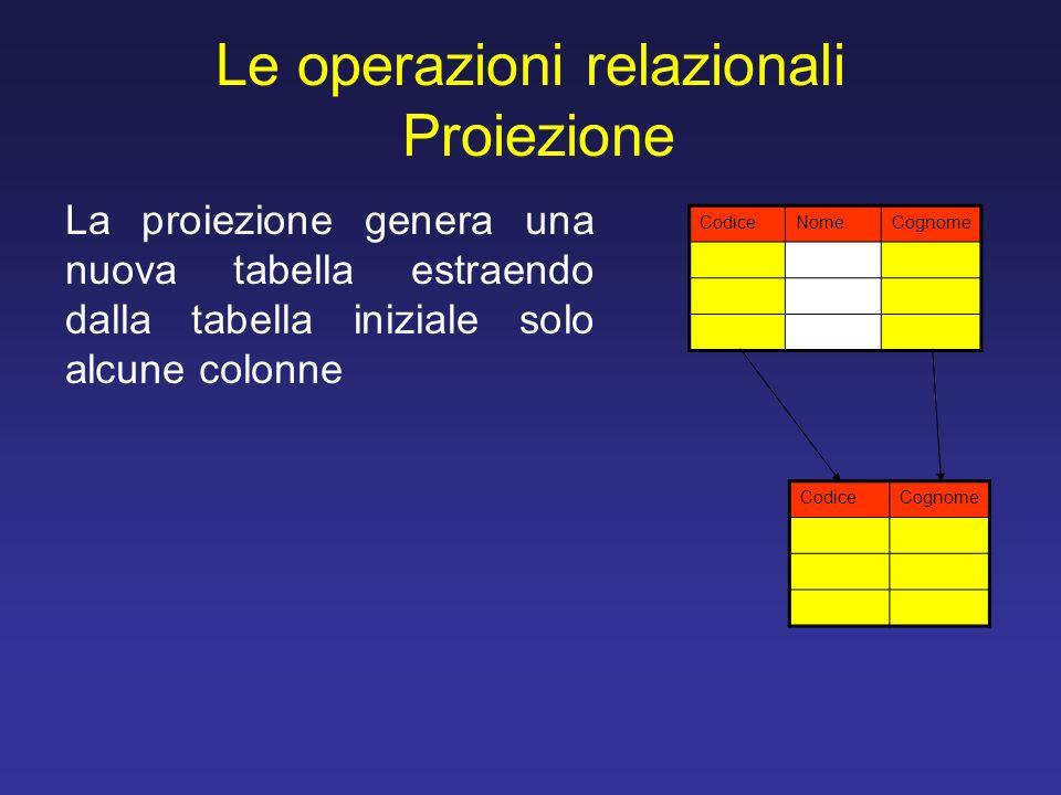 Le operazioni relazionali Proiezione La proiezione genera una nuova tabella estraendo dalla tabella iniziale solo alcune colonne CodiceNomeCognome Cod