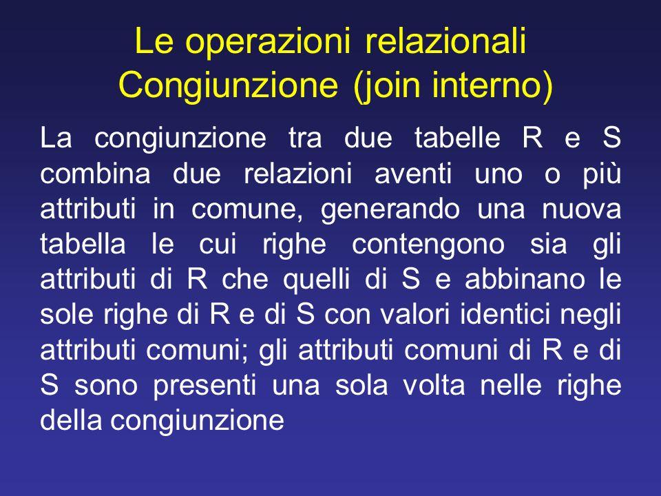 Le operazioni relazionali Congiunzione (join interno) La congiunzione tra due tabelle R e S combina due relazioni aventi uno o più attributi in comune