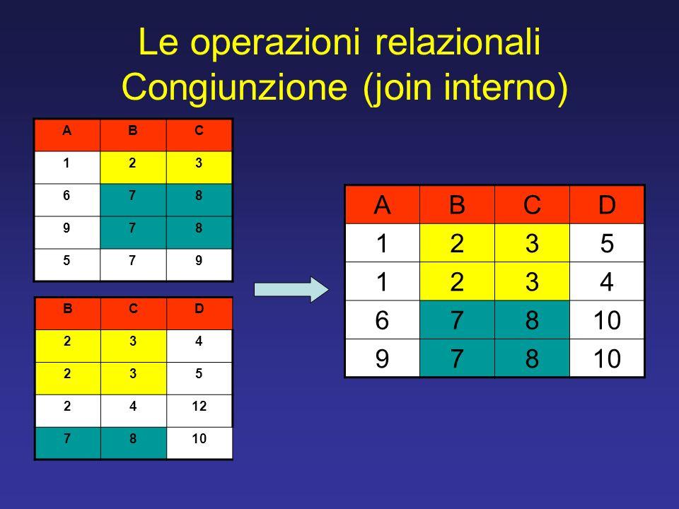Le operazioni relazionali Congiunzione (join interno) ABC 123 678 978 579 BCD 234 235 2412 7810 ABCD 1235 1234 678 978