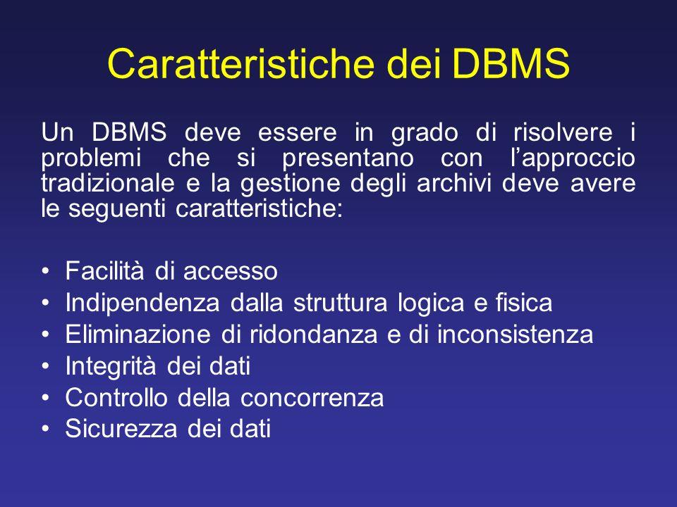 Caratteristiche dei DBMS Un DBMS deve essere in grado di risolvere i problemi che si presentano con lapproccio tradizionale e la gestione degli archiv