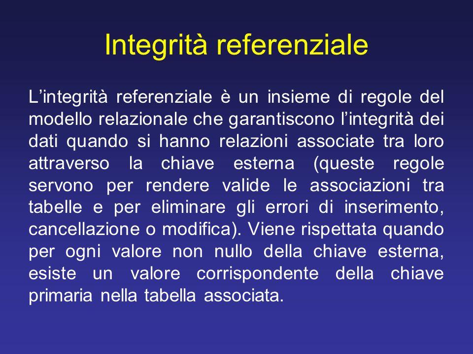 Integrità referenziale Lintegrità referenziale è un insieme di regole del modello relazionale che garantiscono lintegrità dei dati quando si hanno rel
