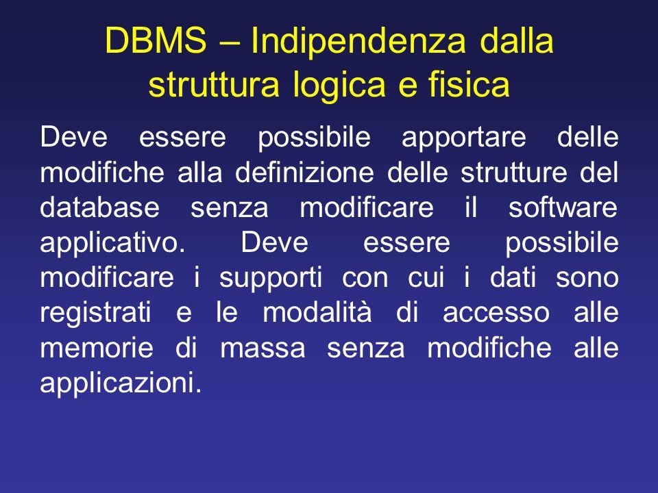 DBMS – Indipendenza dalla struttura logica e fisica Deve essere possibile apportare delle modifiche alla definizione delle strutture del database senz
