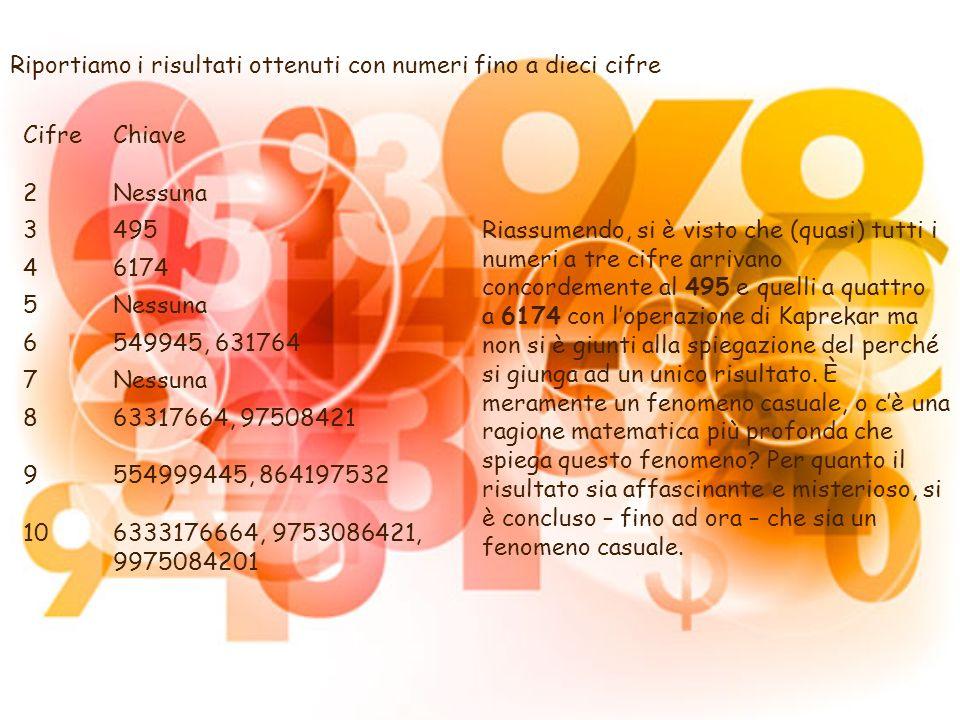 Riportiamo i risultati ottenuti con numeri fino a dieci cifre CifreChiave 2Nessuna 3495 46174 5Nessuna 6549945, 631764 7Nessuna 863317664, 97508421 95