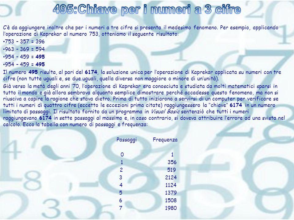 Cè da aggiungere inoltre che per i numeri a tre cifre si presenta il medesimo fenomeno. Per esempio, applicando loperazione di Kaprekar al numero 753,