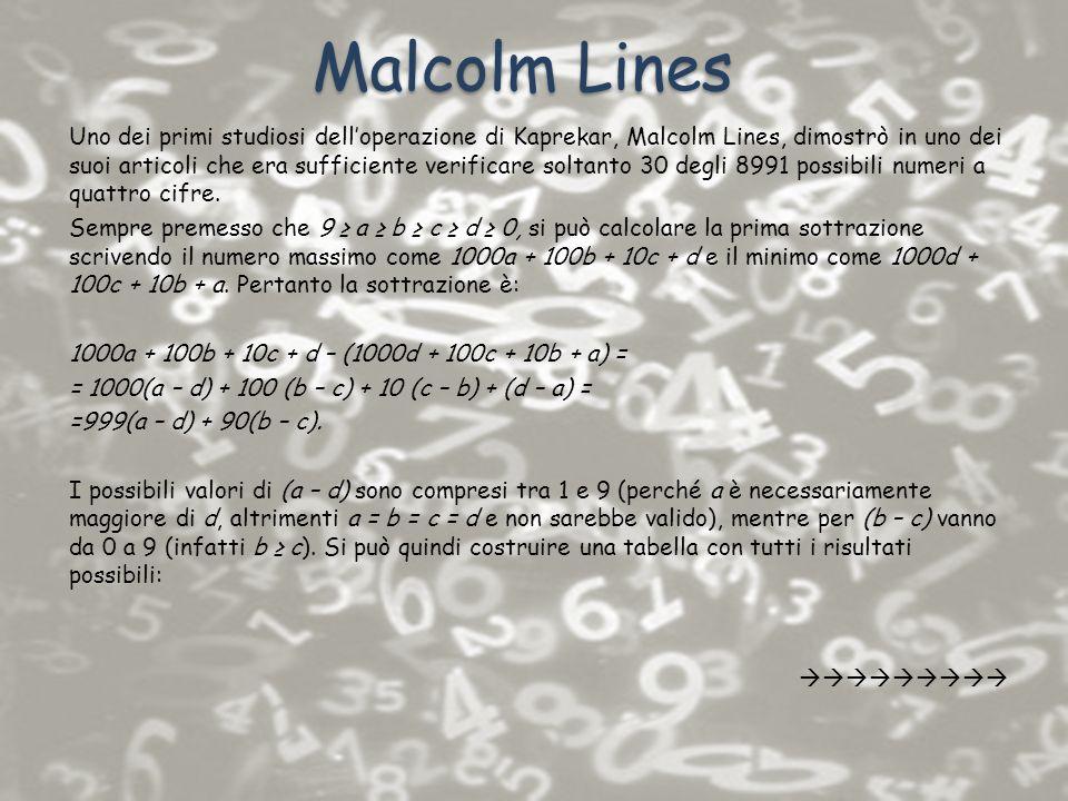 Malcolm Lines Uno dei primi studiosi delloperazione di Kaprekar, Malcolm Lines, dimostrò in uno dei suoi articoli che era sufficiente verificare solta