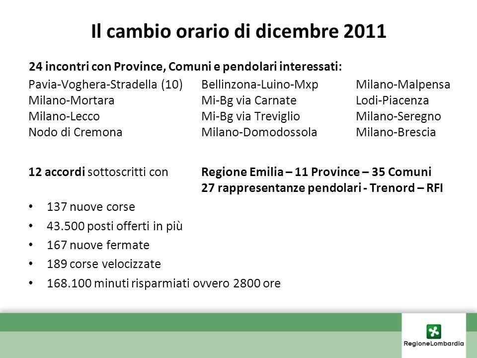Il cambio orario di dicembre 2011 24 incontri con Province, Comuni e pendolari interessati: Pavia-Voghera-Stradella (10)Bellinzona-Luino-MxpMilano-Mal
