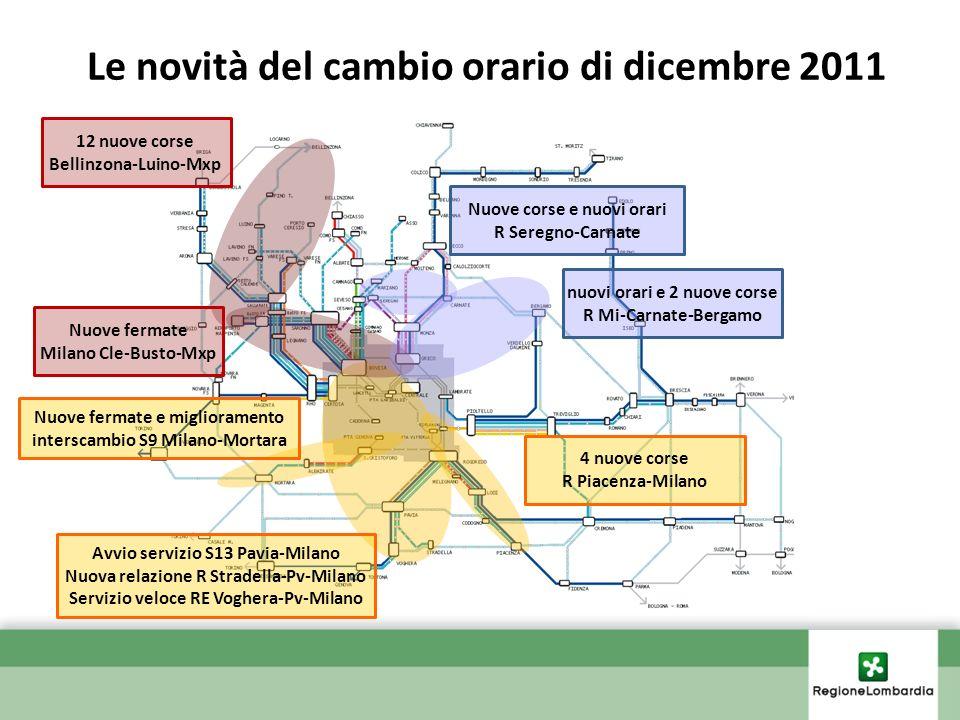 Le novità del cambio orario di dicembre 2011 Nuove fermate e miglioramento interscambio S9 Milano-Mortara 4 nuove corse R Piacenza-Milano Avvio serviz
