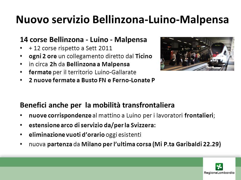 Nuovo servizio Bellinzona-Luino-Malpensa 14 corse Bellinzona - Luino - Malpensa + 12 corse rispetto a Sett 2011 ogni 2 ore un collegamento diretto dal