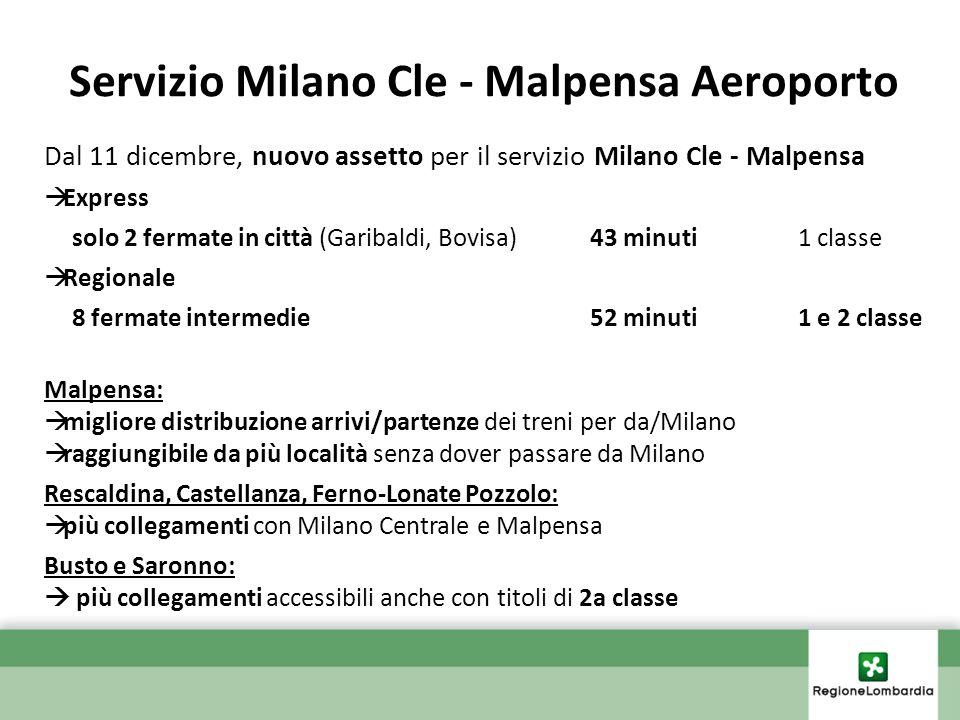 Servizio Milano Cle - Malpensa Aeroporto Dal 11 dicembre, nuovo assetto per il servizio Milano Cle - Malpensa Express solo 2 fermate in città (Garibal