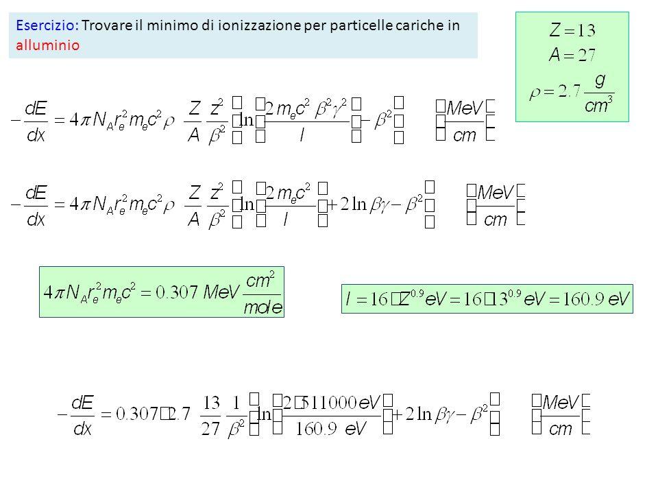 Esercizio: Trovare il minimo di ionizzazione per particelle cariche in alluminio