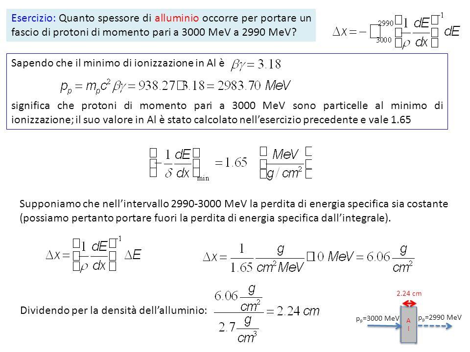 Esercizio: Quanto spessore di alluminio occorre per portare un fascio di protoni di momento pari a 3000 MeV a 2990 MeV? Sapendo che il minimo di ioniz