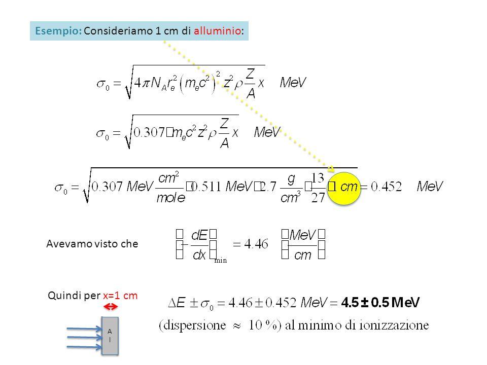 Esempio: Consideriamo 1 cm di alluminio: Avevamo visto che Quindi per x=1 cm AlAl AlAl