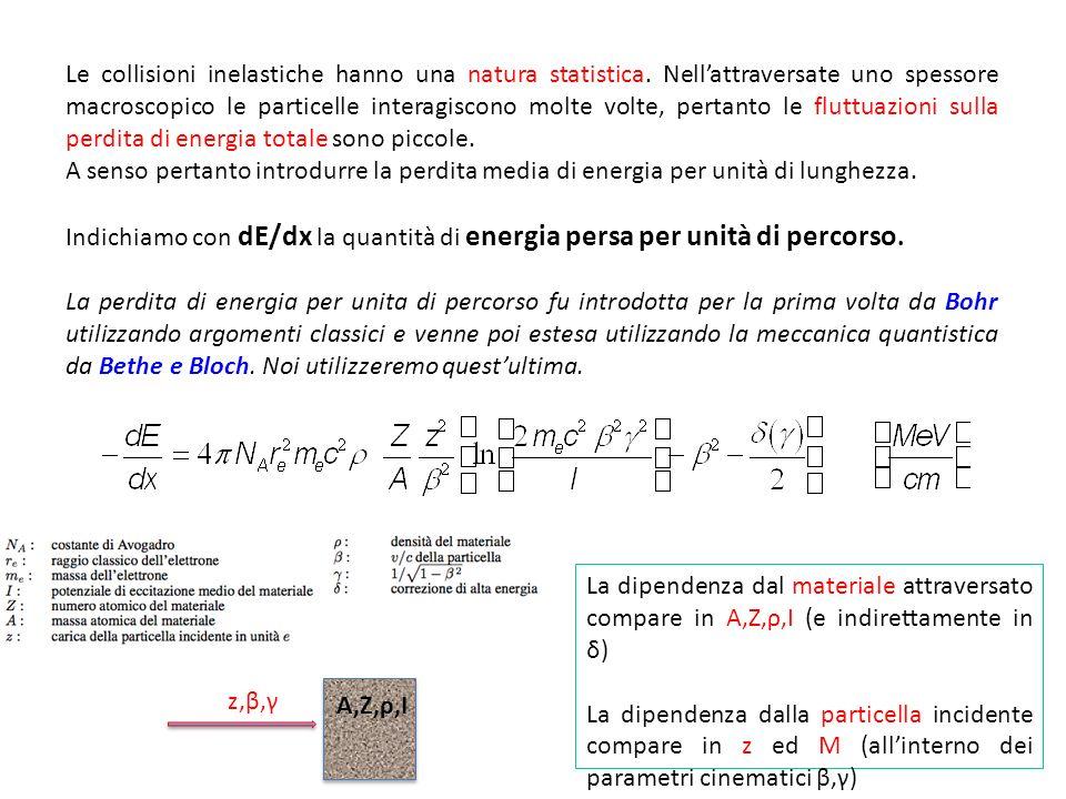 1)A basse energie domina il termine 1/β 2 2)Minimo di Ionizzazione: 2-3 m 0 c 2 3)Risalita relativistica 1) 2) 3) Correzioni alla Bethe-Bloch ad alte e basse energie: a.Il termine δ rappresenta una correzione alle alte energie detta effetto densità.