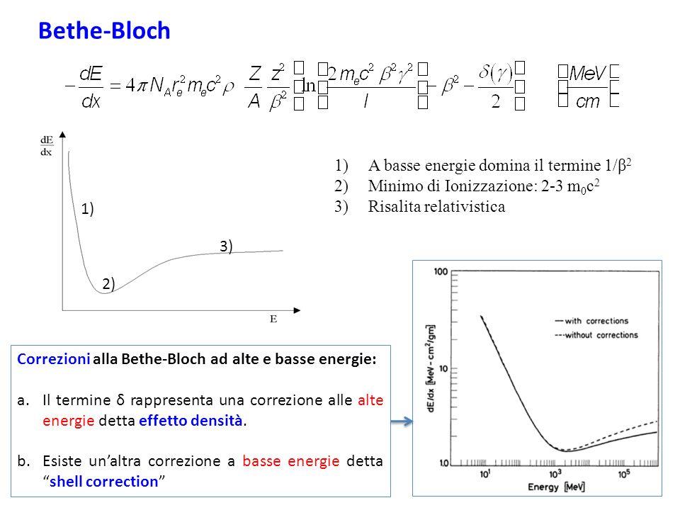 1)A basse energie domina il termine 1/β 2 2)Minimo di Ionizzazione: 2-3 m 0 c 2 3)Risalita relativistica 1) 2) 3) Correzioni alla Bethe-Bloch ad alte