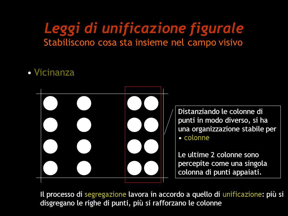 Leggi di unificazione figurale Stabiliscono cosa sta insieme nel campo visivo Vicinanza Il processo di segregazione lavora in accordo a quello di unificazione: più si disgrega la matrice, più si rafforzano quadrati e croci