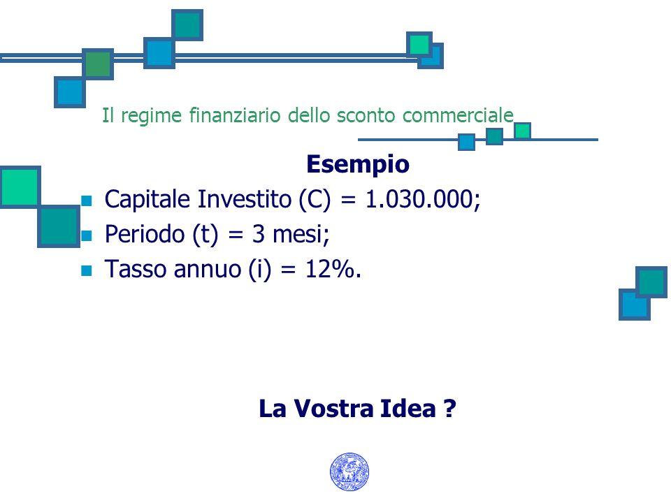 Il regime finanziario dello sconto commerciale Esempio Capitale Investito (C) = 1.030.000; Periodo (t) = 3 mesi; Tasso annuo (i) = 12%. La Vostra Idea