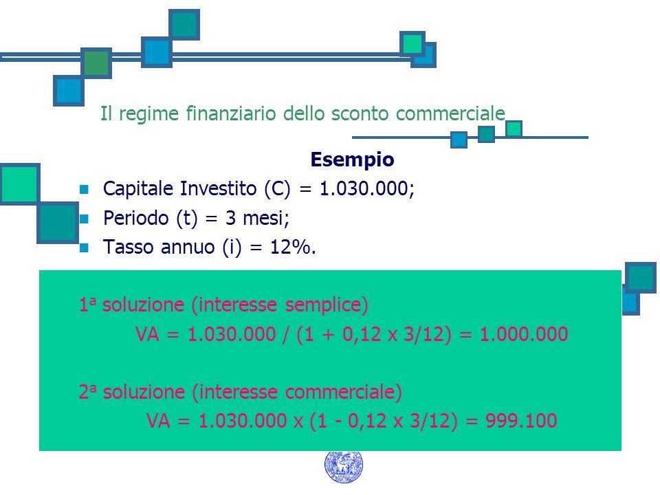 Il regime finanziario dello sconto commerciale Esempio Capitale Investito (C) = 1.030.000; Periodo (t) = 3 mesi; Tasso annuo (i) = 12%. 1 a soluzione