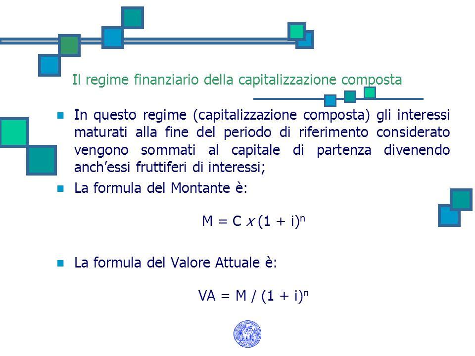 Il regime finanziario della capitalizzazione composta In questo regime (capitalizzazione composta) gli interessi maturati alla fine del periodo di rif