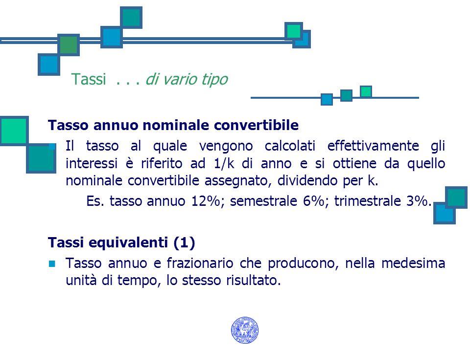 Tassi... di vario tipo Tasso annuo nominale convertibile Il tasso al quale vengono calcolati effettivamente gli interessi è riferito ad 1/k di anno e