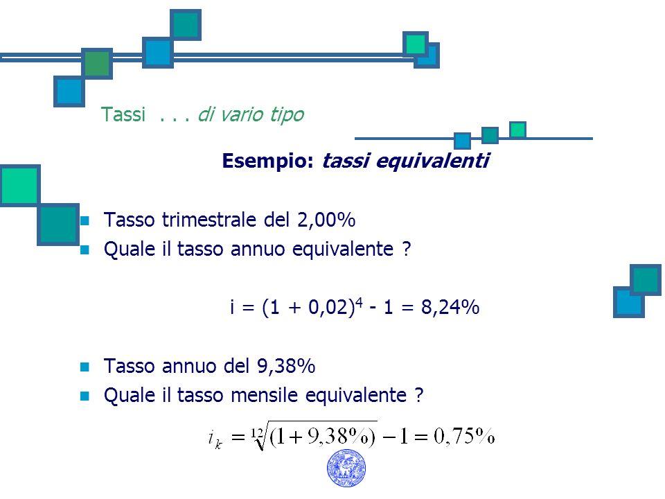 Tassi... di vario tipo Esempio: tassi equivalenti Tasso trimestrale del 2,00% Quale il tasso annuo equivalente ? i = (1 + 0,02) 4 - 1 = 8,24% Tasso an