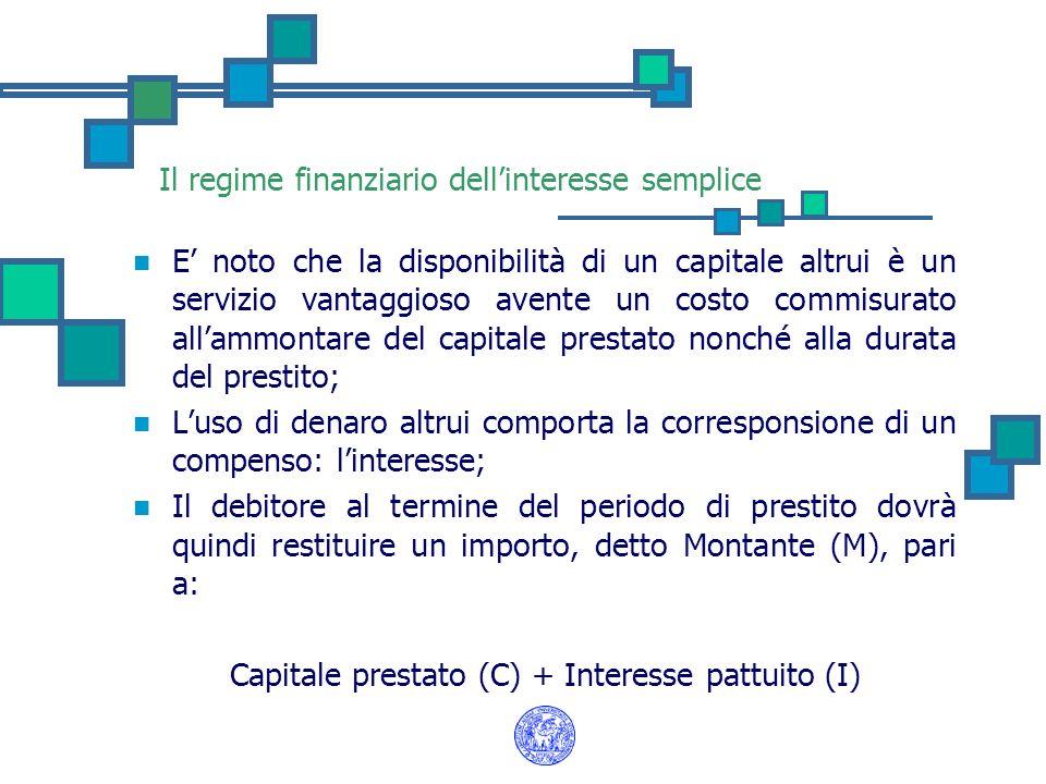 Il regime finanziario dellinteresse semplice Linteresse (I) da aggiungere al capitale deve tenere conto: della somma data a prestito; della durata del prestito.