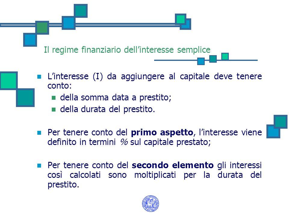 Il regime finanziario dellinteresse semplice LInteresse (I) da aggiungere al Capitale (C) è quindi dato da: I = C x i x t Il Montante (M) diviene quindi: M = C + I = C + (C x i x t) da cui, raggruppando, : M = C x (1 + i x t) Questo è il regime finanziario di capitalizzazione semplice.