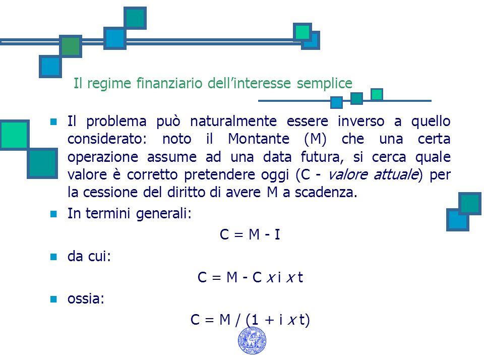 Il regime finanziario dellinteresse semplice Esempio Capitale Investito (C) = 1.000.000; Periodo (t) = 3 mesi; Tasso annuo (i) = 12%.