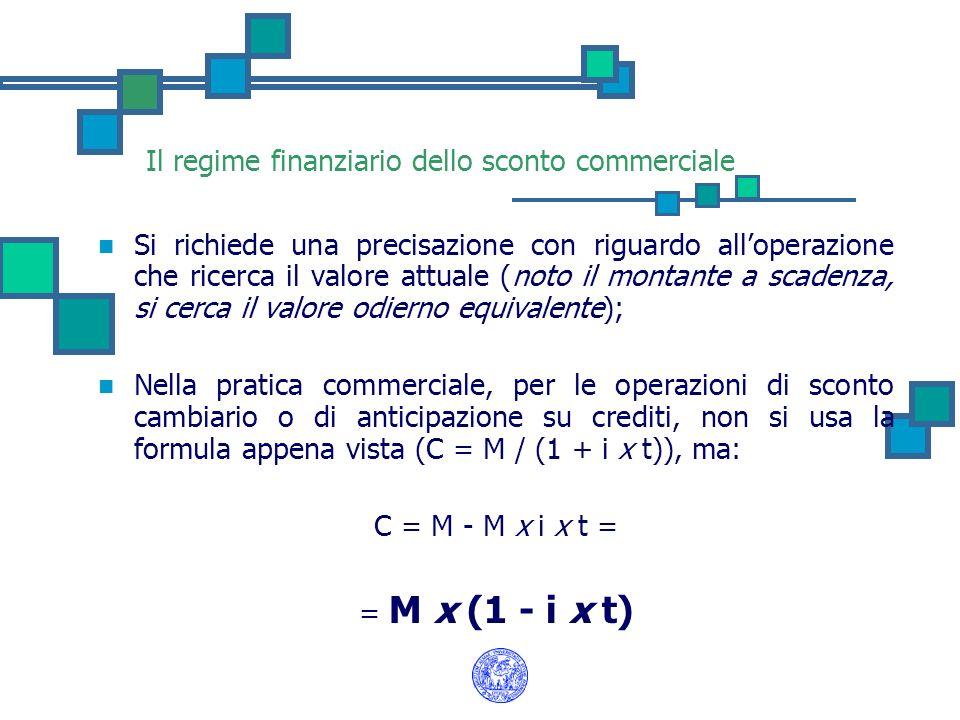 Il regime finanziario dello sconto commerciale Esempio Capitale Investito (C) = 1.030.000; Periodo (t) = 3 mesi; Tasso annuo (i) = 12%.